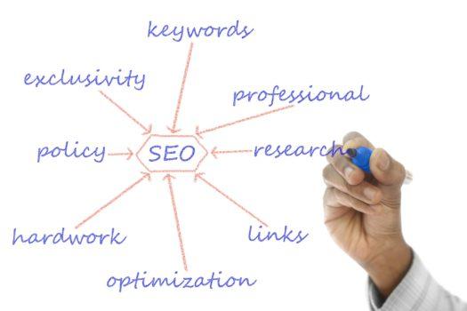 SEO Copywriting: consigli utili per scrivere contenuti efficaci e di alta qualità sia per gli utenti che per i motori di ricerca
